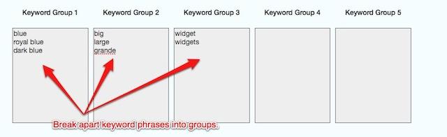 Keyword Generator Tutorial Instructions